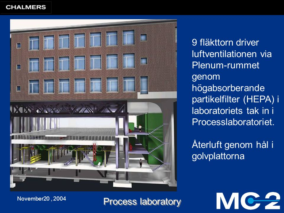 November20, 2004 Process laboratory 9 fläkttorn driver luftventilationen via Plenum-rummet genom högabsorberande partikelfilter (HEPA) i laboratoriets