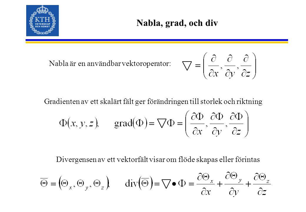 Nabla, grad, och div Nabla är en användbar vektoroperator: Gradienten av ett skalärt fält ger förändringen till storlek och riktning Divergensen av et