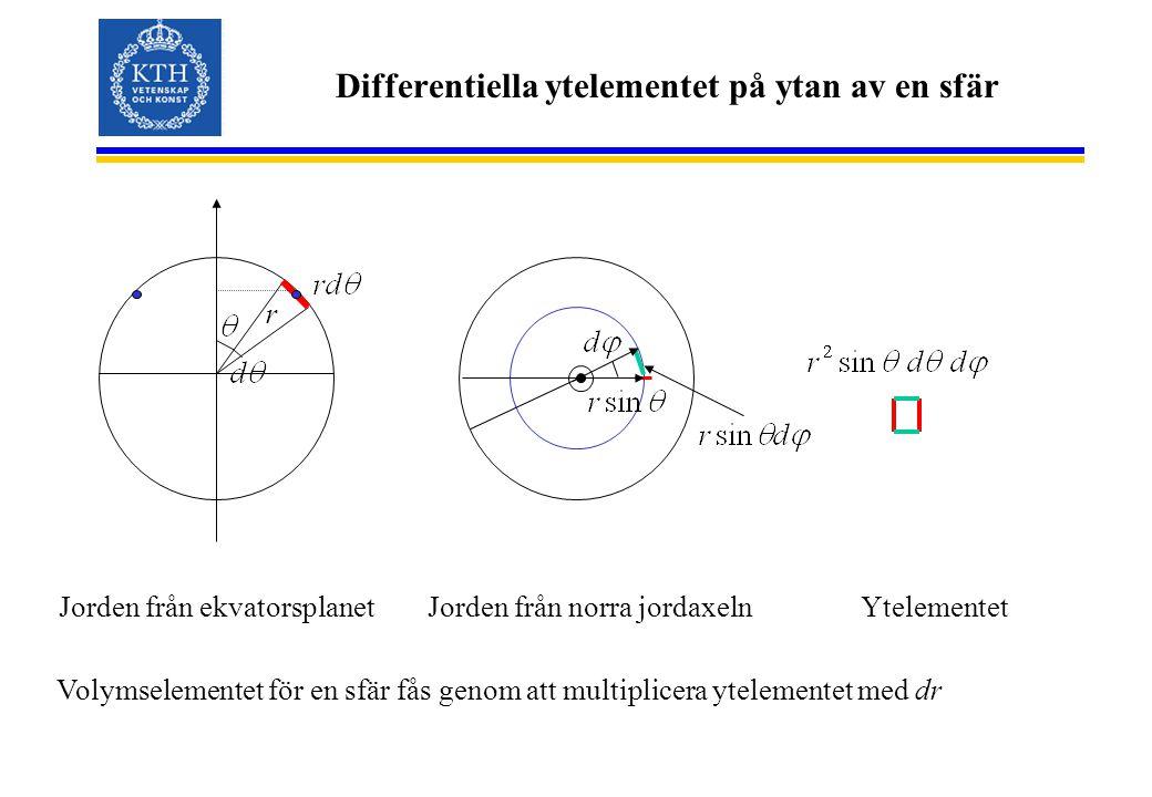 Differentiella ytelementet på ytan av en sfär r Jorden från ekvatorsplanet Jorden från norra jordaxeln Ytelementet Volymselementet för en sfär fås gen