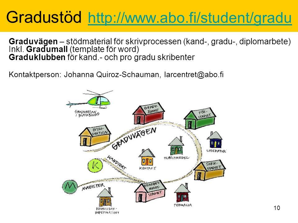 10 Gradustöd http://www.abo.fi/student/gradu http://www.abo.fi/student/gradu Graduvägen – stödmaterial för skrivprocessen (kand-, gradu-, diplomarbete) Inkl.