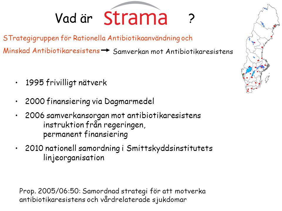 1995 frivilligt nätverk 2000 finansiering via Dagmarmedel 2006 samverkansorgan mot antibiotikaresistens instruktion från regeringen, permanent finansi