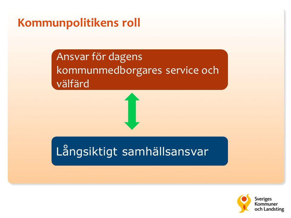 Kommunpolitikens roll Långsiktigt samhällsansvar Ansvar för dagens kommunmedborgares service och välfärd