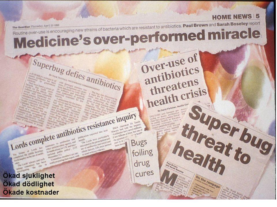 Ökad sjuklighet Ökad dödlighet Ökade kostnader