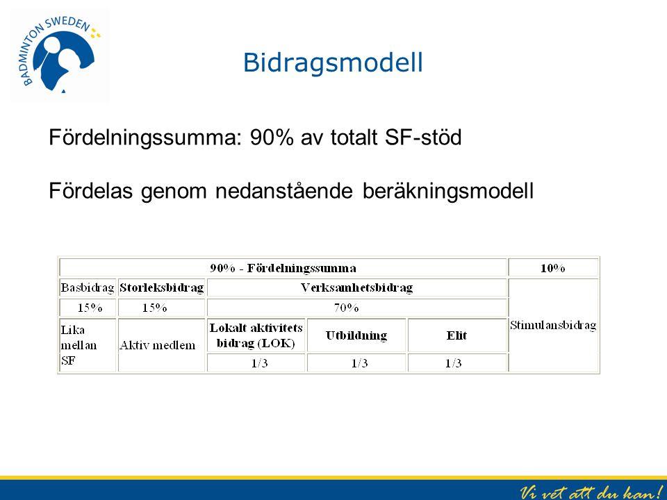 Bidragsmodell Fördelningssumma: 90% av totalt SF-stöd Fördelas genom nedanstående beräkningsmodell