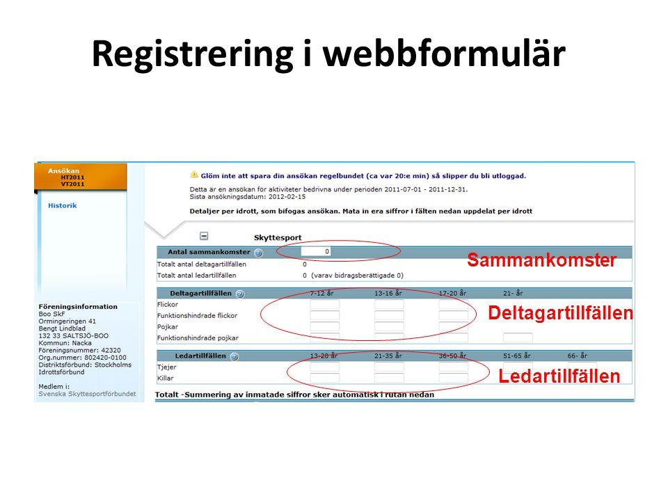 Registrering i webbformulär Deltagartillfällen Ledartillfällen Sammankomster