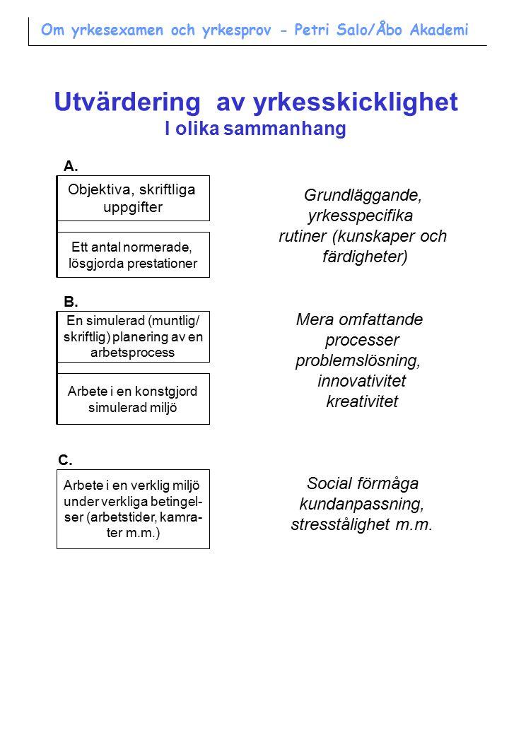 Objektiva, skriftliga uppgifter Ett antal normerade, lösgjorda prestationer En simulerad (muntlig/ skriftlig) planering av en arbetsprocess Arbete i en konstgjord simulerad miljö Arbete i en verklig miljö under verkliga betingel- ser (arbetstider, kamra- ter m.m.) A.