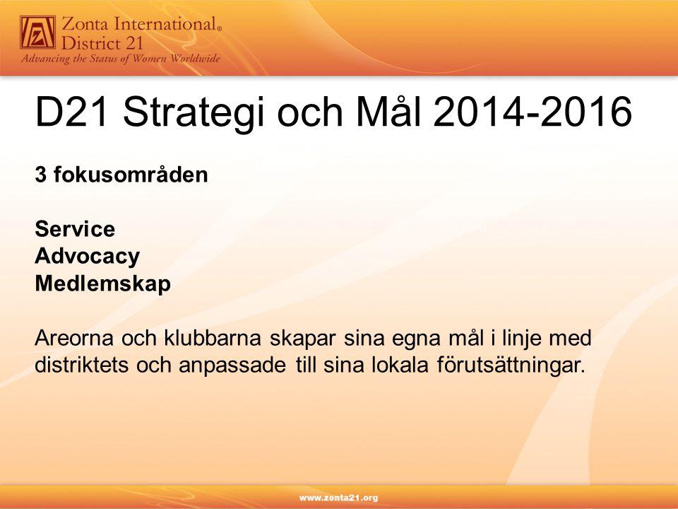 D21 Strategi och Mål 2014-2016 3 fokusområden Service Advocacy Medlemskap Areorna och klubbarna skapar sina egna mål i linje med distriktets och anpassade till sina lokala förutsättningar.