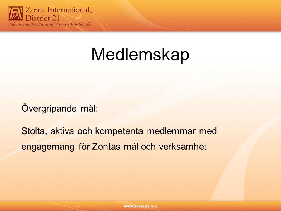 Medlemskap Övergripande mål: Stolta, aktiva och kompetenta medlemmar med engagemang för Zontas mål och verksamhet