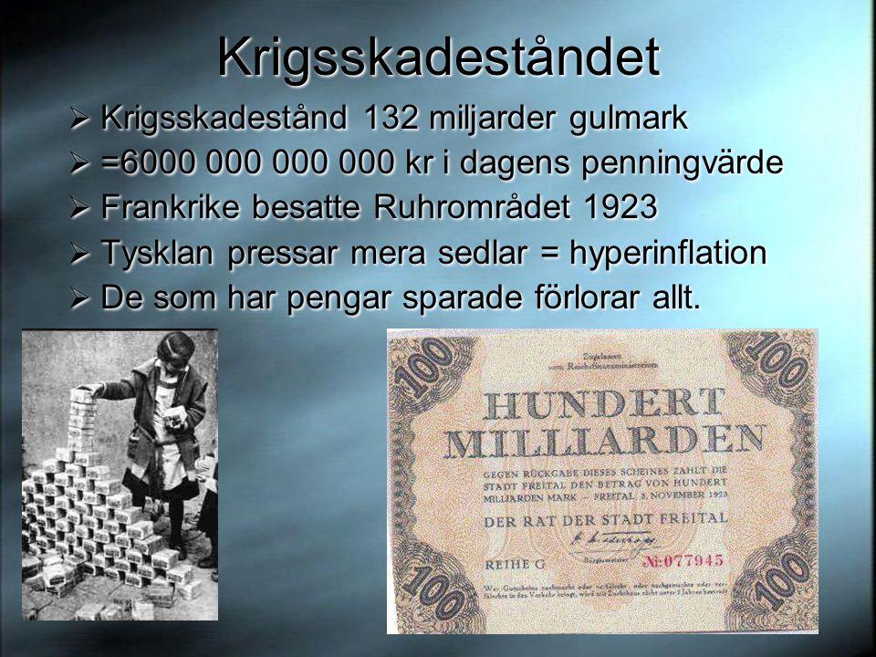 Krigsskadeståndet  Krigsskadestånd 132 miljarder gulmark  =6000 000 000 000 kr i dagens penningvärde  Frankrike besatte Ruhrområdet 1923  Tysklan