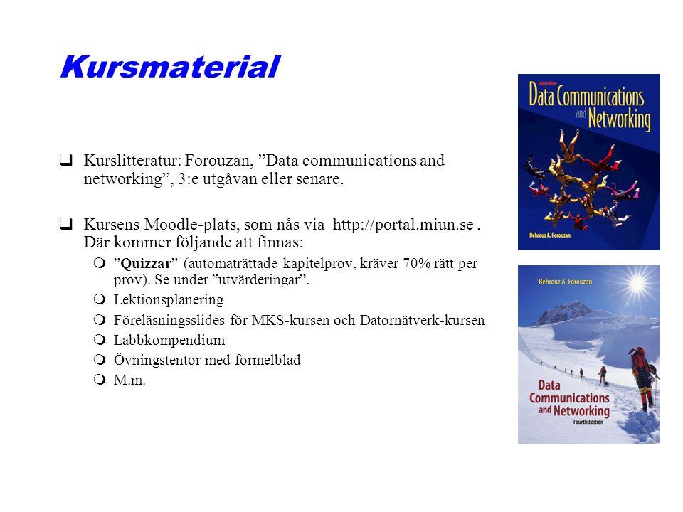 Punkt-till-punkt-förbindelser MikrofonHögtalare KällkodningKällavkodning Digitalisering, komprimering 0110 Felhantering Lägger till fel- rättande eller felupptäckande kod, t.ex.