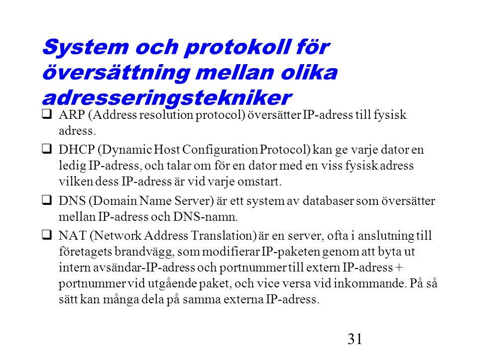 31 System och protokoll för översättning mellan olika adresseringstekniker qARP (Address resolution protocol) översätter IP-adress till fysisk adress.