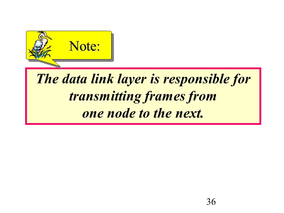 36 The data link layer is responsible for transmitting frames from one node to the next. Note: