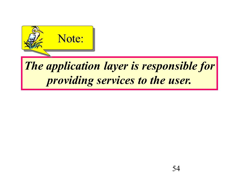 54 The application layer is responsible for providing services to the user. Note: