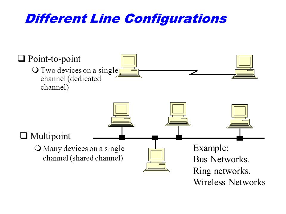 Different Line Configurations qPoint-to-point mTwo devices on a single channel (dedicated channel) qMultipoint mMany devices on a single channel (shared channel) Example: Bus Networks.