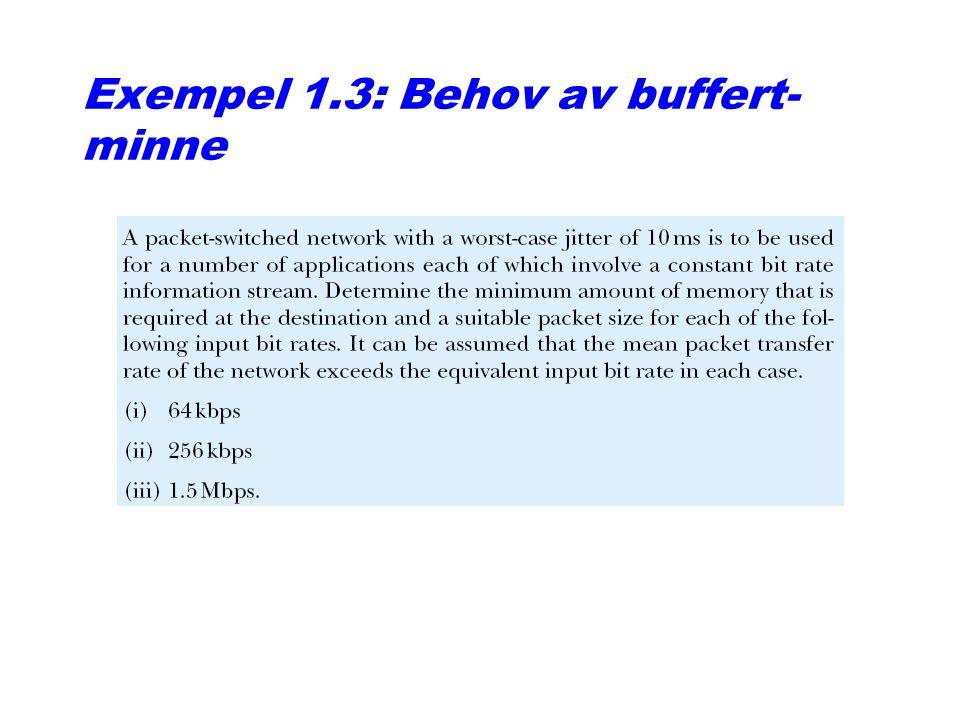 Exempel 1.3: Behov av buffert- minne