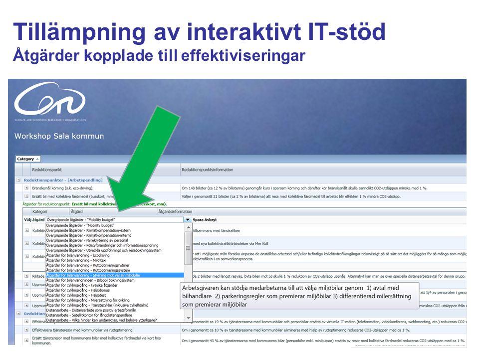 Tillämpning av interaktivt IT-stöd Åtgärder kopplade till effektiviseringar