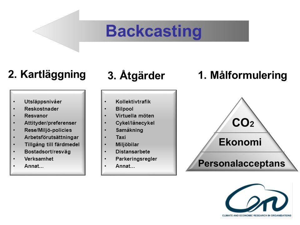 2. Kartläggning Utsläppsnivåer Reskostnader Resvanor Attityder/preferenser Rese/Miljö-policies Arbetsförutsättningar Tillgång till färdmedel Bostadsor