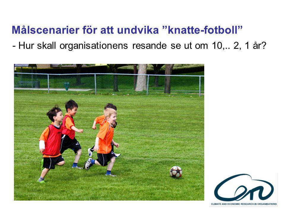 Målscenarier för att undvika knatte-fotboll - Hur skall organisationens resande se ut om 10,..