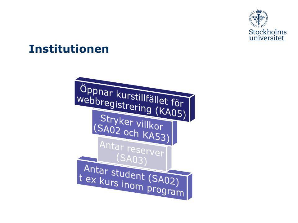 Vad behöver institutionen göra? - Öppna kurstillfället i KA05