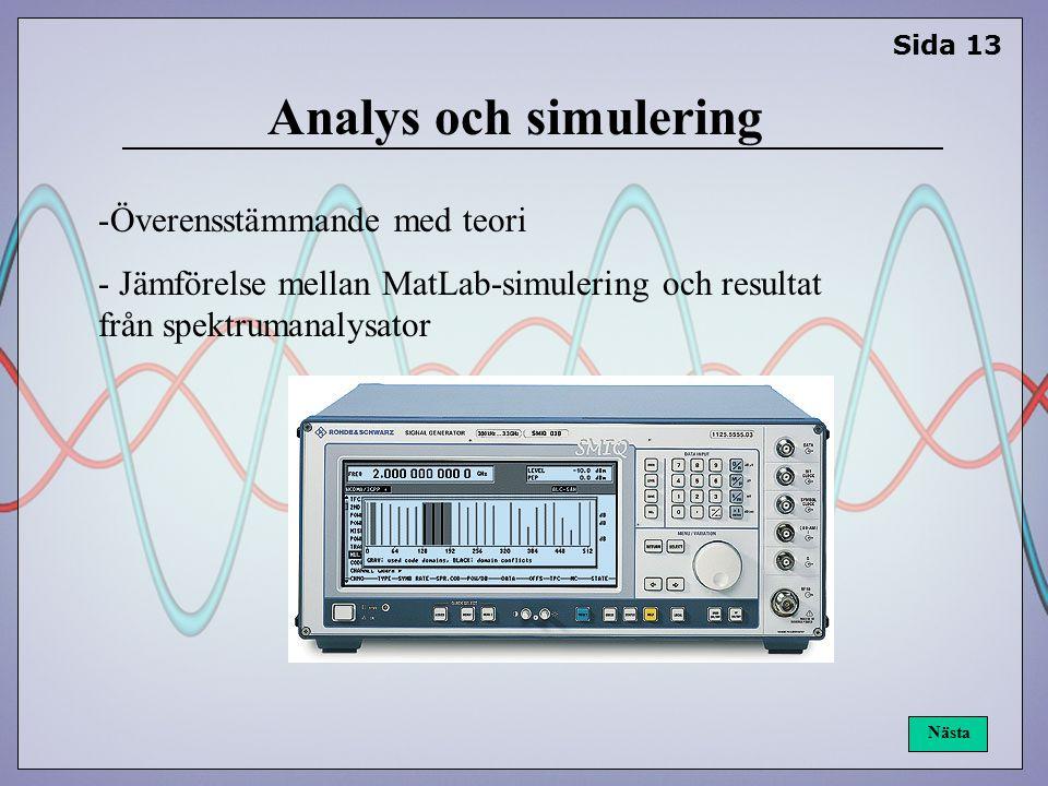 Analys och simulering Sida 13 Nästa -Överensstämmande med teori - Jämförelse mellan MatLab-simulering och resultat från spektrumanalysator