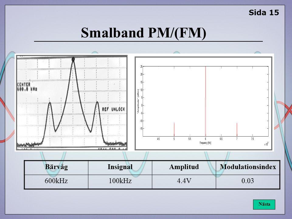 Smalband PM/(FM) Sida 15 BärvågInsignalAmplitudModulationsindex 600kHz100kHz4.4V0.03 Nästa
