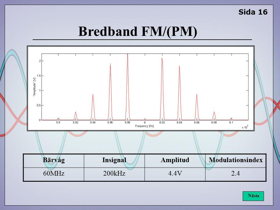Bredband FM/(PM) Sida 16 BärvågInsignalAmplitudModulationsindex 60MHz200kHz4.4V2.4 Nästa