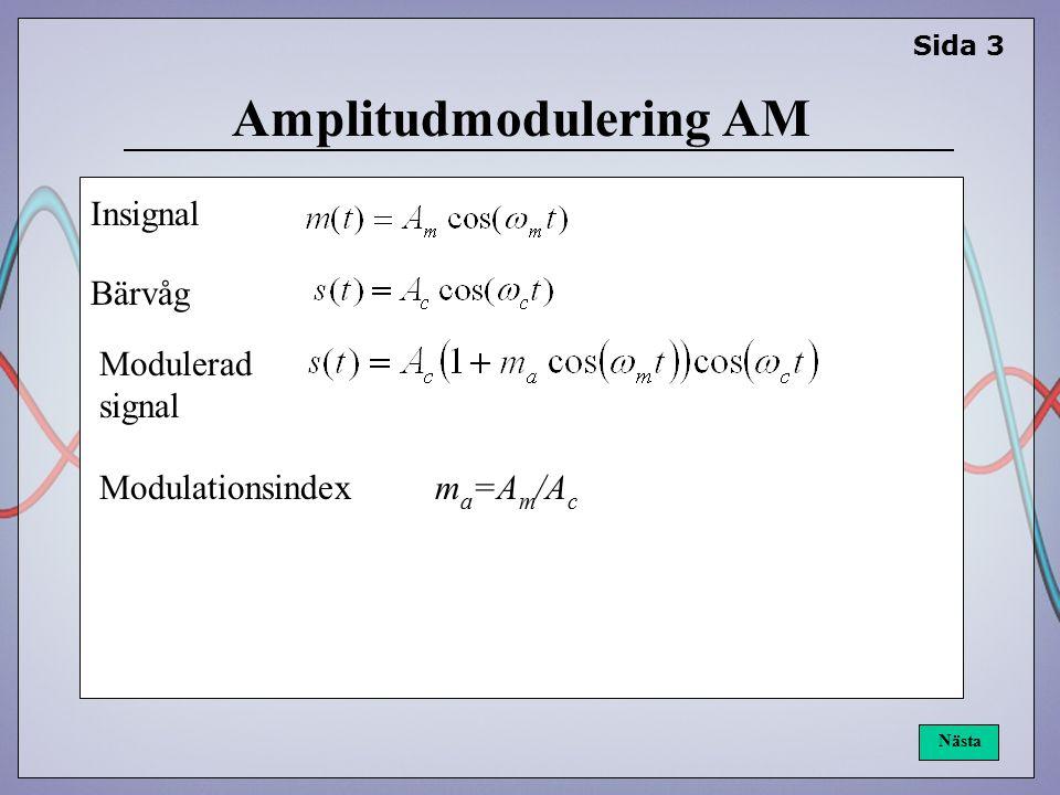 Sida 3 Amplitudmodulering AM Insignal Bärvåg Modulerad signal m a =A m /A c Modulationsindex