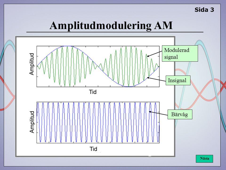 Amplitudmodulering AM Sida 3 Nästa Bärvåg Insignal Modulerad signal