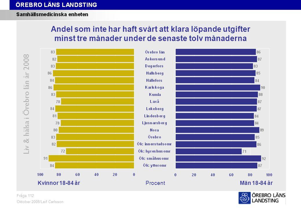 Fråga 112, kön och område Liv & hälsa i Örebro län år 2008 Fråga 112 Oktober 2008/Leif Carlsson ProcentKvinnor 18-84 årMän 18-84 år Andel som inte har haft svårt att klara löpande utgifter minst tre månader under de senaste tolv månaderna