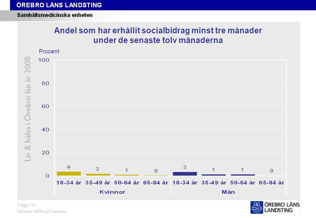 Fråga 113, ålder och kön Liv & hälsa i Örebro län år 2008 Fråga 113 Oktober 2008/Leif Carlsson Procent Andel som har erhållit socialbidrag minst tre månader under de senaste tolv månaderna