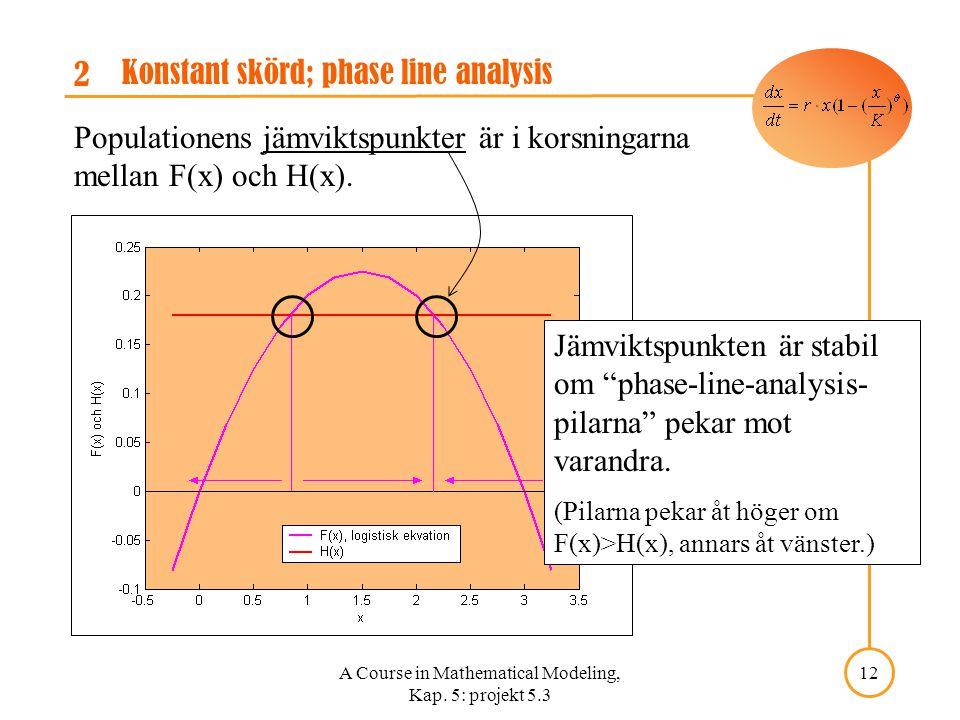 A Course in Mathematical Modeling, Kap. 5: projekt 5.3 12 2 Konstant skörd; phase line analysis Populationens jämviktspunkter är i korsningarna mellan