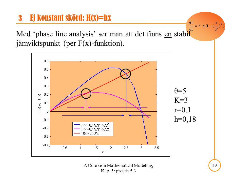 A Course in Mathematical Modeling, Kap. 5: projekt 5.3 19 3 Ej konstant skörd: H(x)=hx Med 'phase line analysis' ser man att det finns en stabil jämvi