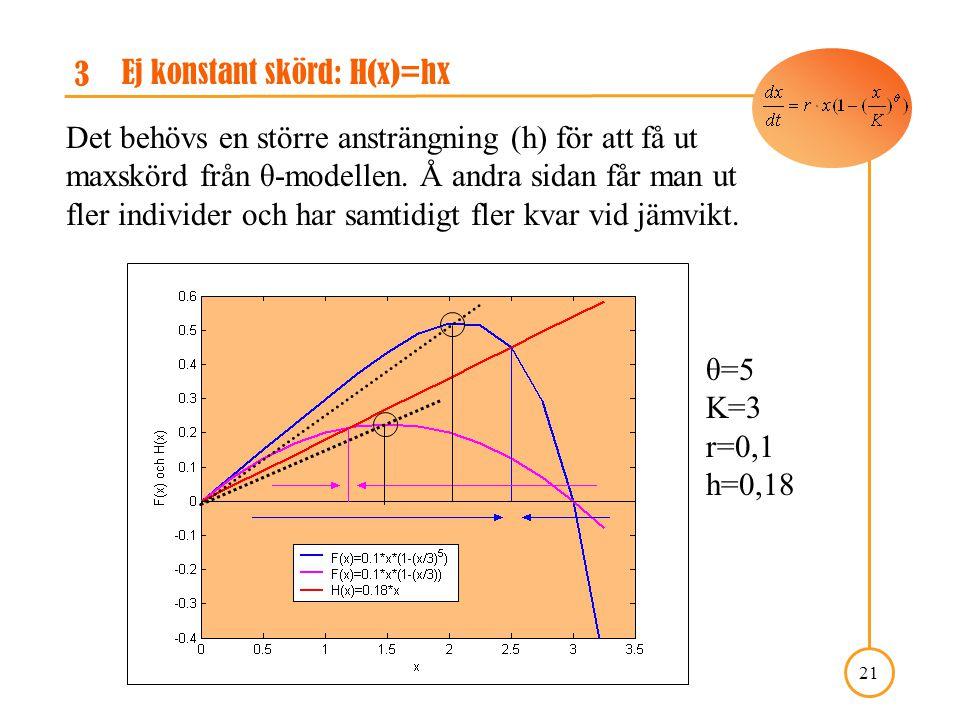 A Course in Mathematical Modeling, Kap. 5: projekt 5.3 21 3 Ej konstant skörd: H(x)=hx θ=5 K=3 r=0,1 h=0,18 Det behövs en större ansträngning (h) för
