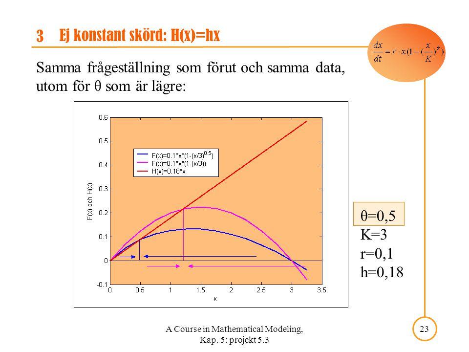 A Course in Mathematical Modeling, Kap. 5: projekt 5.3 23 3 Ej konstant skörd: H(x)=hx θ=0,5 K=3 r=0,1 h=0,18 Samma frågeställning som förut och samma