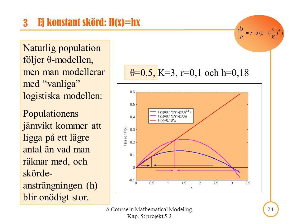 """A Course in Mathematical Modeling, Kap. 5: projekt 5.3 24 3 Ej konstant skörd: H(x)=hx Naturlig population följer θ-modellen, men man modellerar med """""""