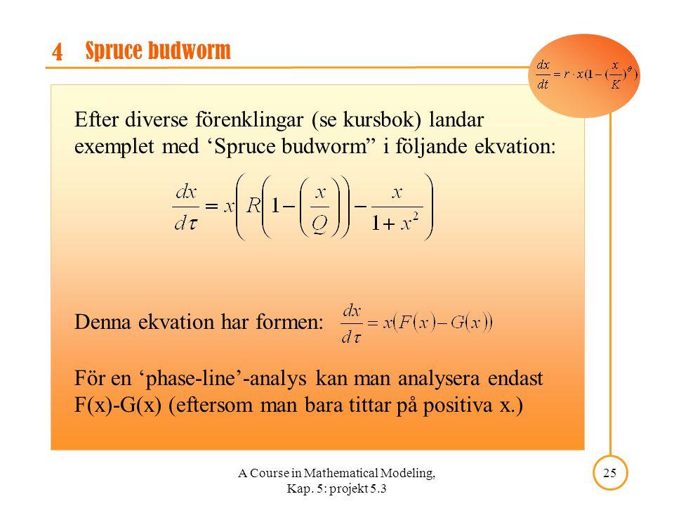 A Course in Mathematical Modeling, Kap. 5: projekt 5.3 25 4 Spruce budworm Efter diverse förenklingar (se kursbok) landar exemplet med 'Spruce budworm