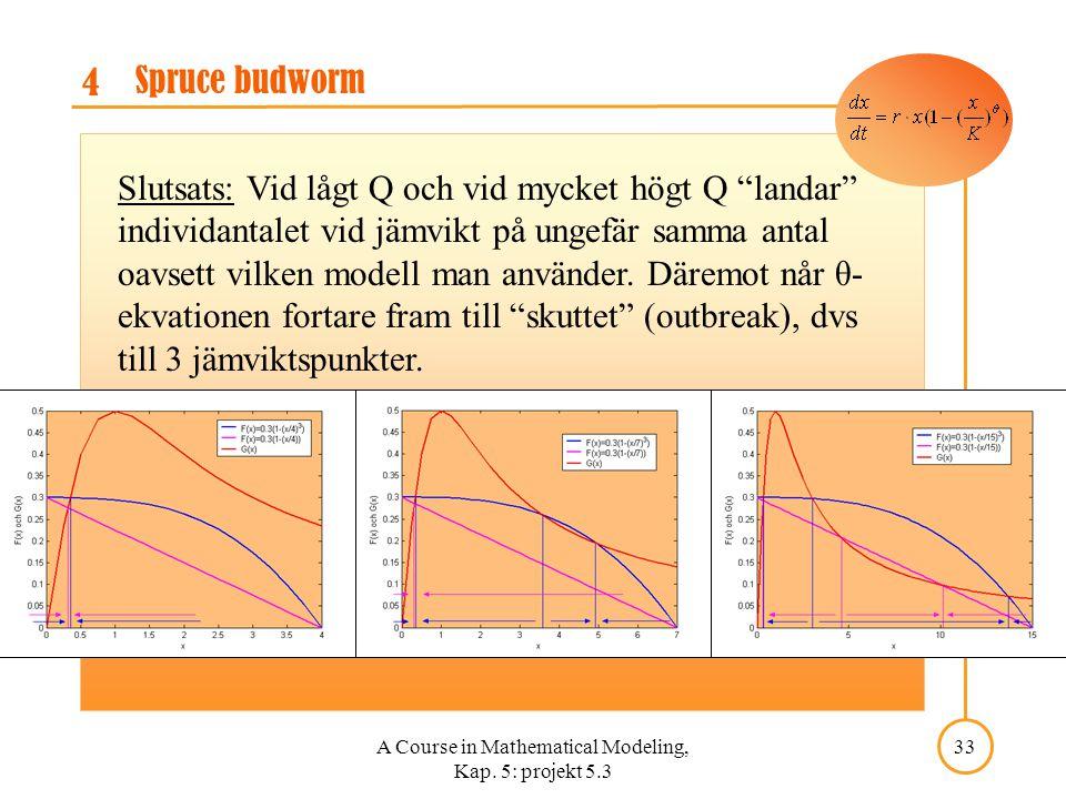 """A Course in Mathematical Modeling, Kap. 5: projekt 5.3 33 4 Spruce budworm Slutsats: Vid lågt Q och vid mycket högt Q """"landar"""" individantalet vid jämv"""