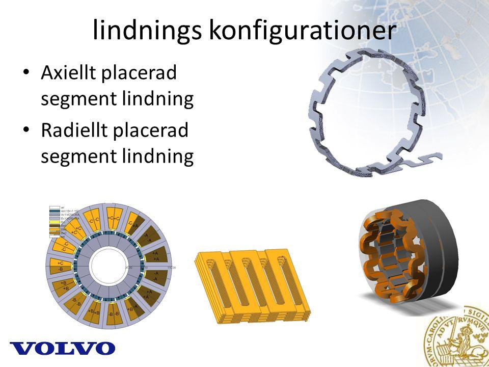 lindnings konfigurationer Axiellt placerad segment lindning Radiellt placerad segment lindning