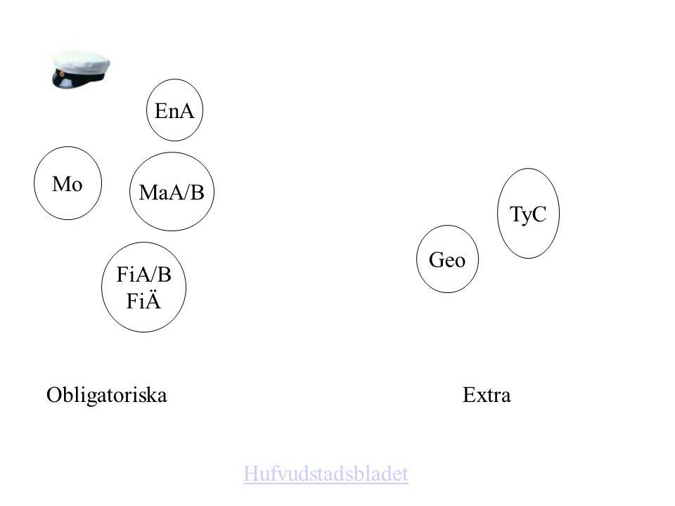Mo EnA MaA/B FiA/B FiÄ Obligatoriska TyC Extra Hufvudstadsbladet Geo