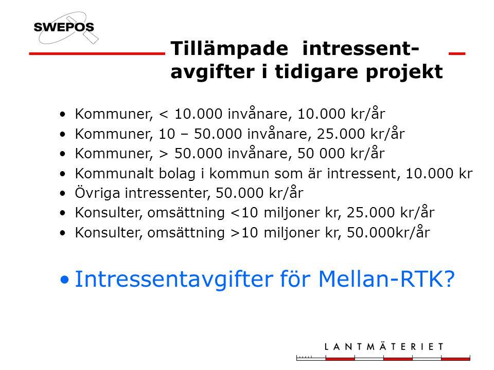 Kommuner, < 10.000 invånare, 10.000 kr/år Kommuner, 10 – 50.000 invånare, 25.000 kr/år Kommuner, > 50.000 invånare, 50 000 kr/år Kommunalt bolag i kommun som är intressent, 10.000 kr Övriga intressenter, 50.000 kr/år Konsulter, omsättning <10 miljoner kr, 25.000 kr/år Konsulter, omsättning >10 miljoner kr, 50.000kr/år Intressentavgifter för Mellan-RTK.