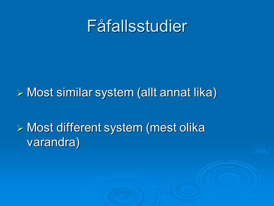 Fåfallsstudier  Most similar system (allt annat lika)  Most different system (mest olika varandra)