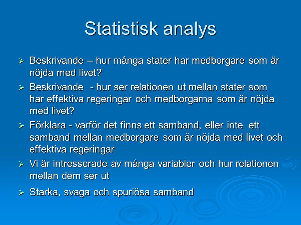 Statistisk analys  Beskrivande – hur många stater har medborgare som är nöjda med livet.