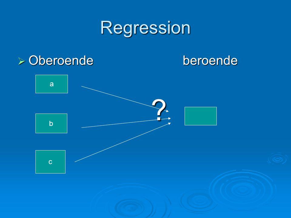 Regression  Oberoende beroende a b c ? ?? ?