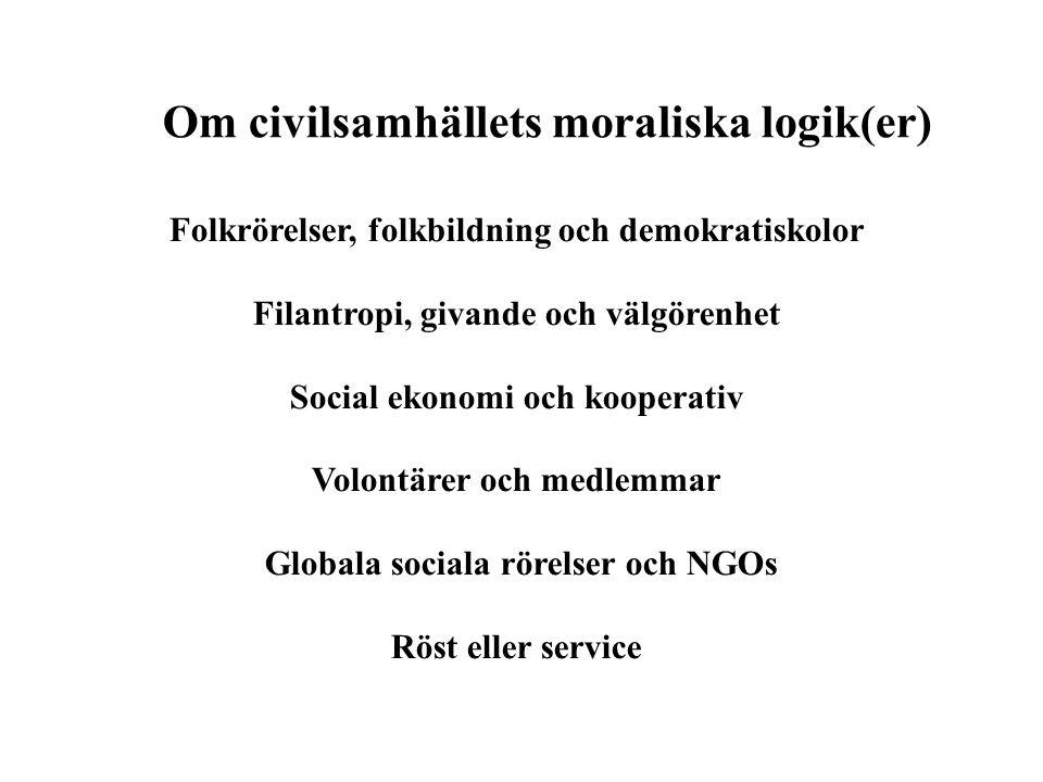 Det svenska sociala kontraktet Statsindividualismen och Den svenska teorin om kärlek