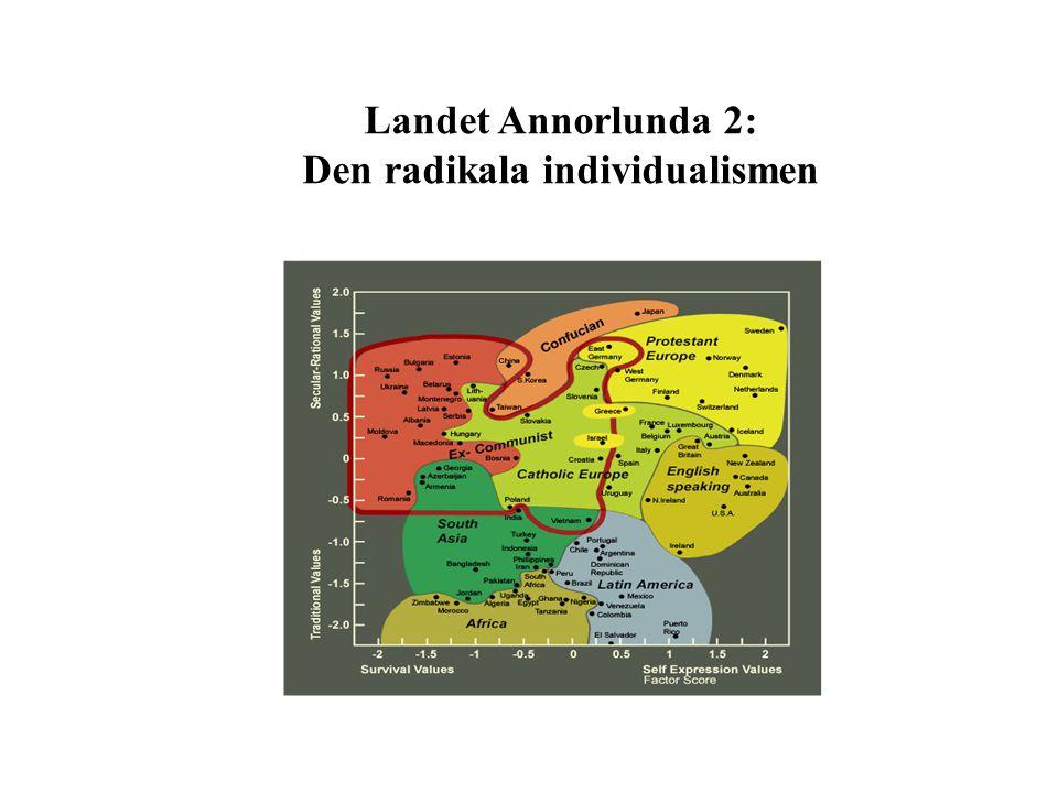 Välfärdens maktrelationer Stat Familj Civilsamhälle Individ SverigeTyskland USA