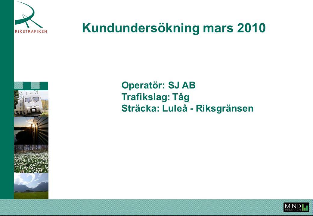 Kundundersökning mars 2010 Operatör: SJ AB Trafikslag: Tåg Sträcka: Luleå - Riksgränsen