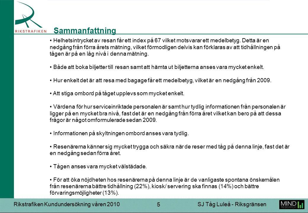 Rikstrafiken Kundundersökning våren 2010SJ Tåg Luleå - Riksgränsen 5 Helhetsintrycket av resan får ett index på 67 vilket motsvarar ett medelbetyg. De