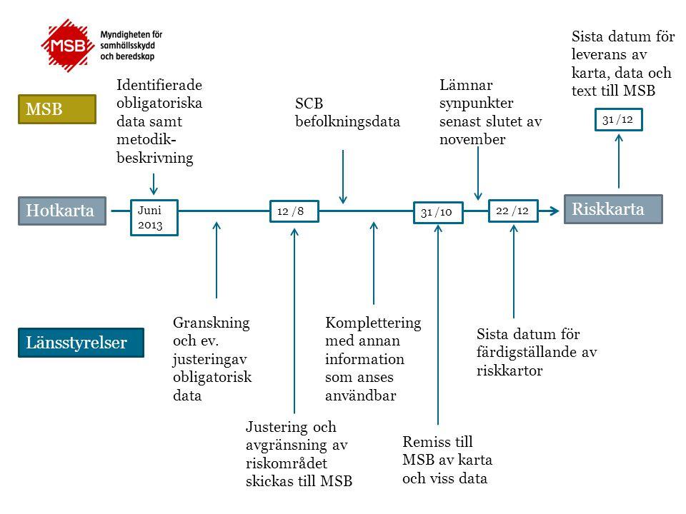 Hotkarta Identifierade obligatoriska data samt metodik- beskrivning Justering och avgränsning av riskområdet skickas till MSB MSB Länsstyrelser na Granskning och ev.
