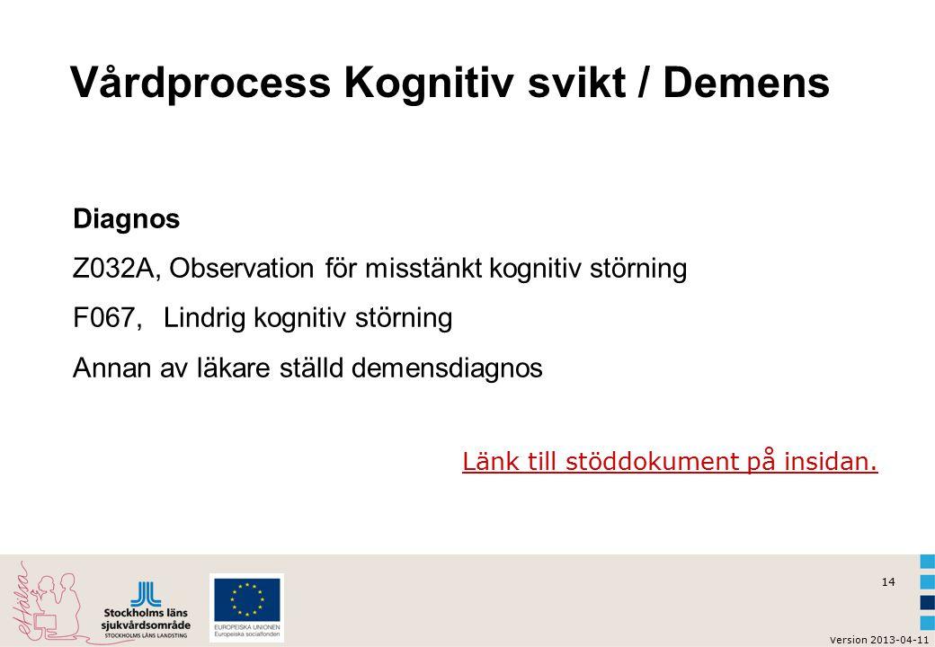 14 v ersion 2013-04-11 Diagnos Z032A, Observation för misstänkt kognitiv störning F067,Lindrig kognitiv störning Annan av läkare ställd demensdiagnos Länk till stöddokument på insidan.