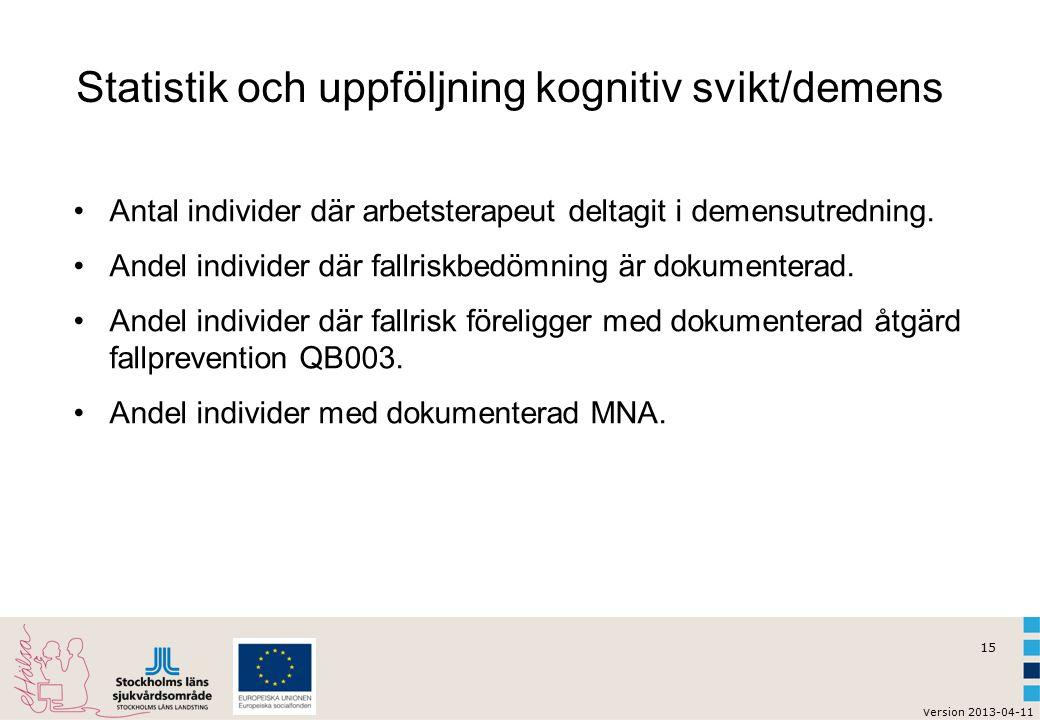 15 v ersion 2013-04-11 Antal individer där arbetsterapeut deltagit i demensutredning. Andel individer där fallriskbedömning är dokumenterad. Andel ind